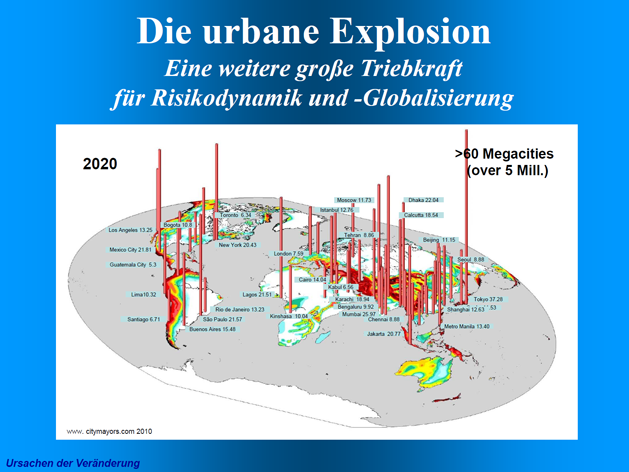 "Where does mobility go? ""Die Urbane Explosion"", slide"