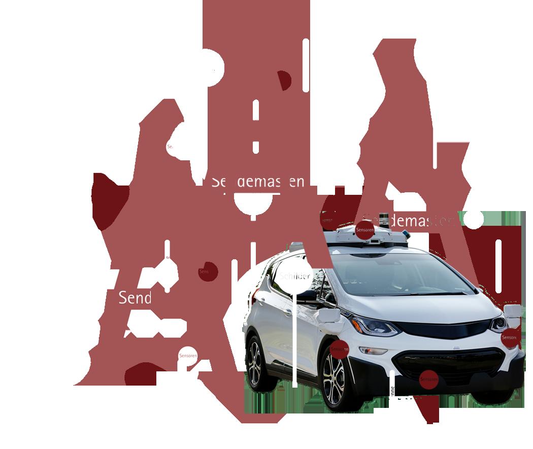 e-AVs, Stromhunger & Infrastruktur, Foto von Fiat-Chrysler + Kollage